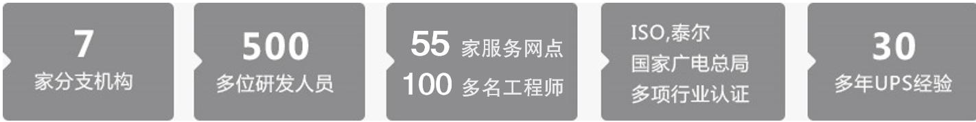 深圳.山特 第1张
